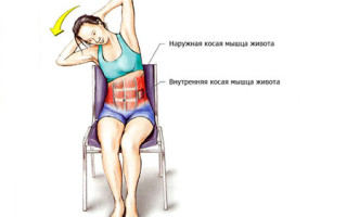 Эффективные упражнения со стулом для подкачки пресса: особенности и советы