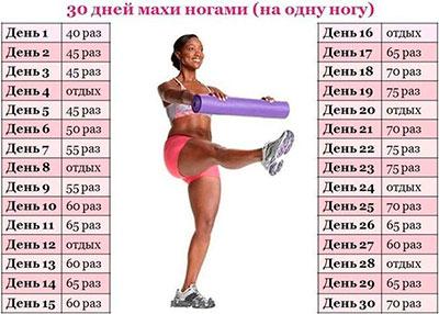 махи ногами на 30 дней